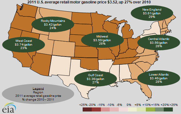 Average Retail Gas Prices - 2011