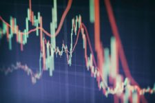 Market Volatility Continues